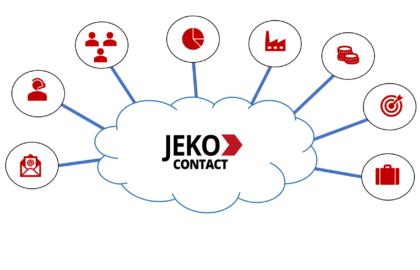 Jeko Contact: il software CRM di PSP